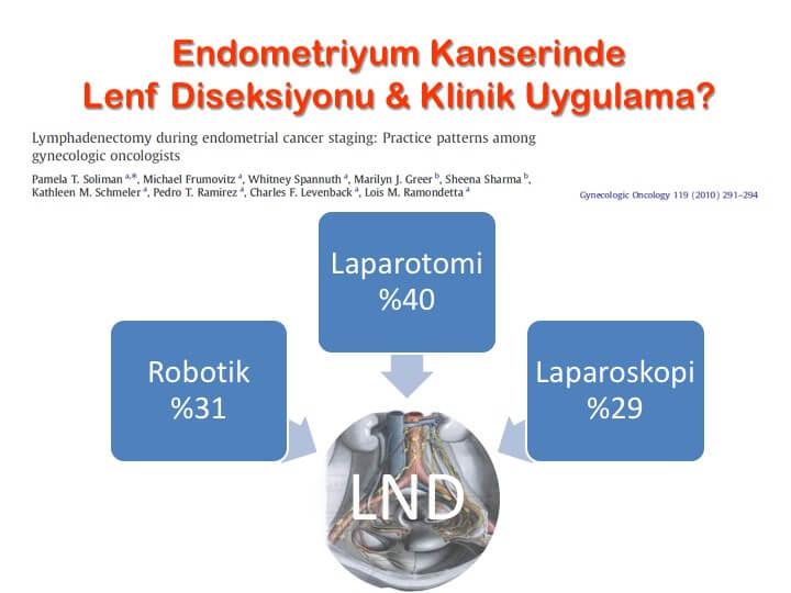 Endometriyum-kanserinde-rahim-kanserinde-lenf-diseksiyonu-ve-klinik-uygulama